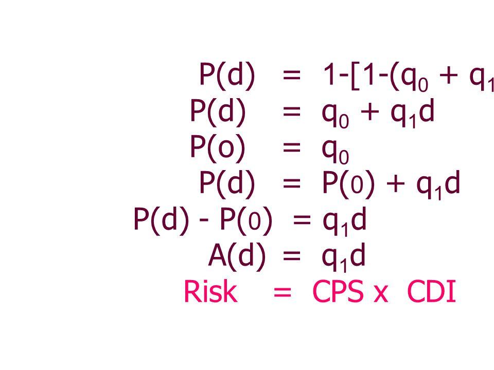 P(d) = 1-[1-(q0 + q1d)] P(d) = q0 + q1d. P(o) = q0. P(d) = P(0) + q1d. P(d) - P(0) = q1d. A(d) = q1d.